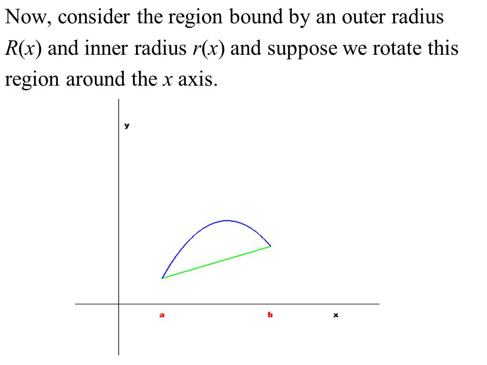 Now, consider the region bound by an outer radius R(x) and inner radius r(x) and suppose we rotate this region around the x axis.