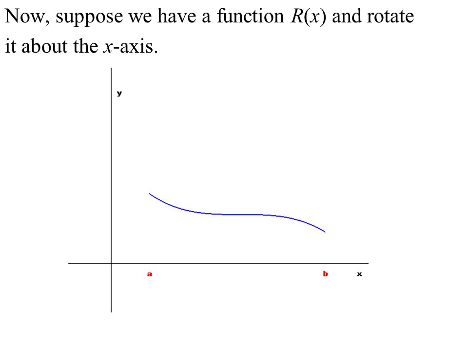Now, suppose we have a function R(x) and rotate it about the x-axis.