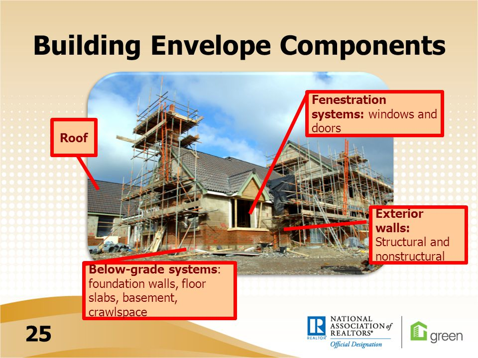 Building Envelope Components Below-grade systems: foundation walls, floor slabs, basement, crawlspace Exterior walls: Structural and nonstructural Roof Fenestration systems: windows and doors 25