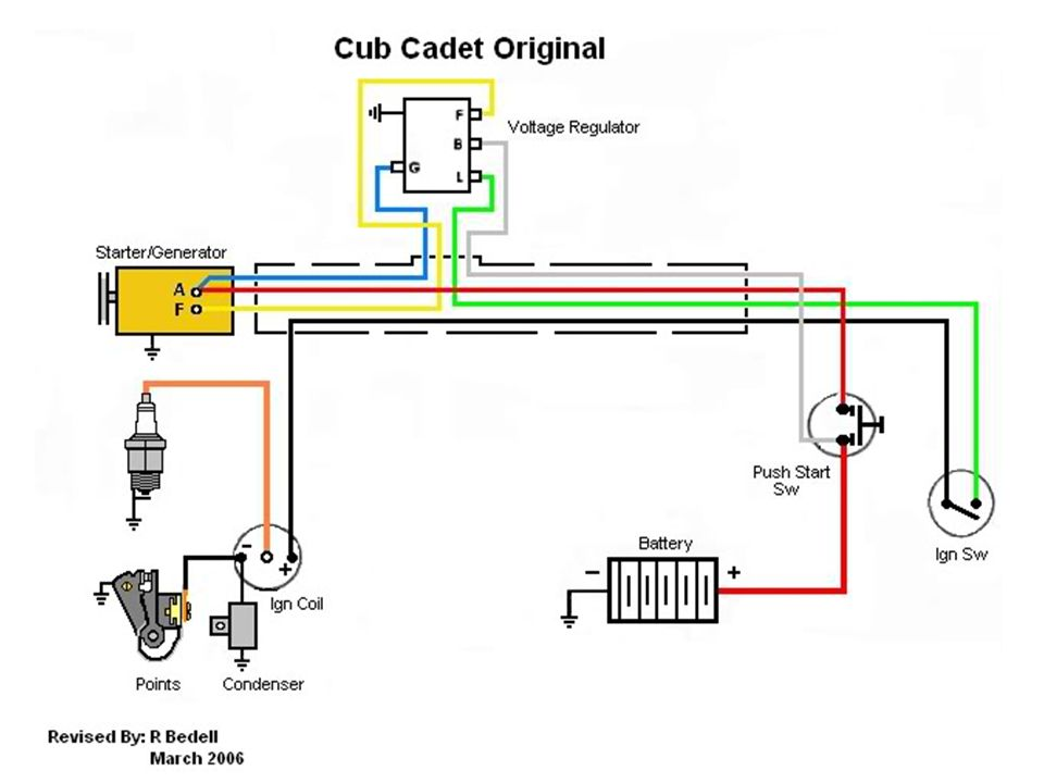 Small Engine Magneto Wiring Diagram - Wiring Diagram Perfomance on