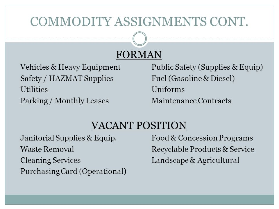 COMMODITY ASSIGNMENTS CONT.