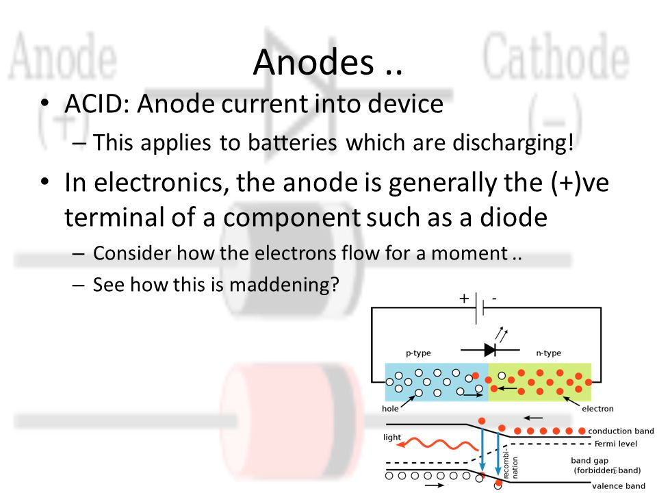 Anodes.. ACID: Anode current into device – This applies to batteries which are discharging.