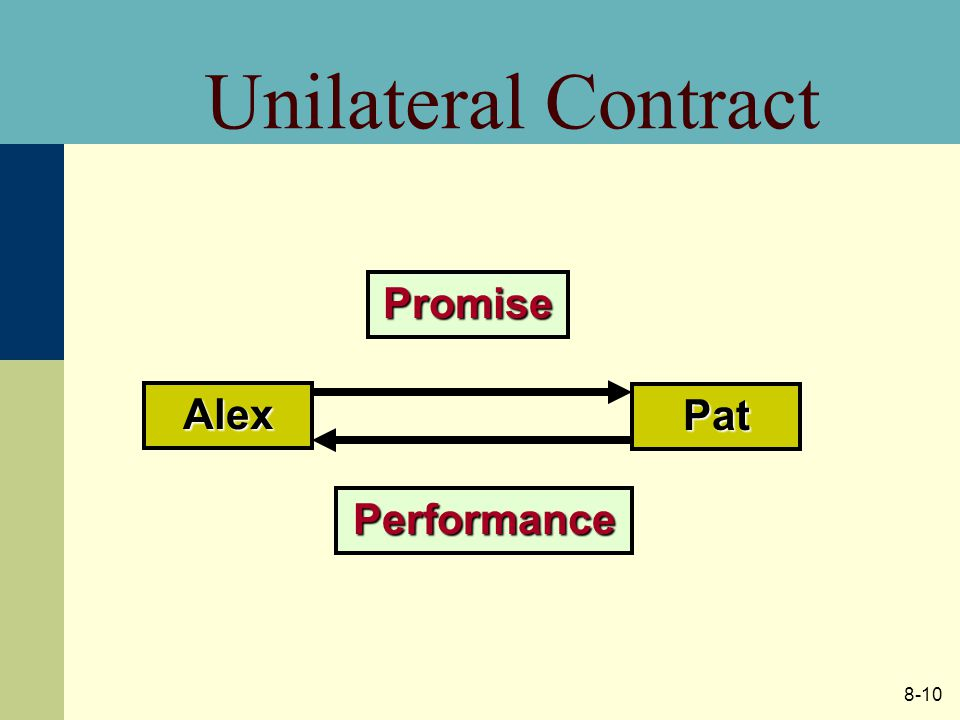 8-10 Alex Pat Promise Performance Unilateral Contract