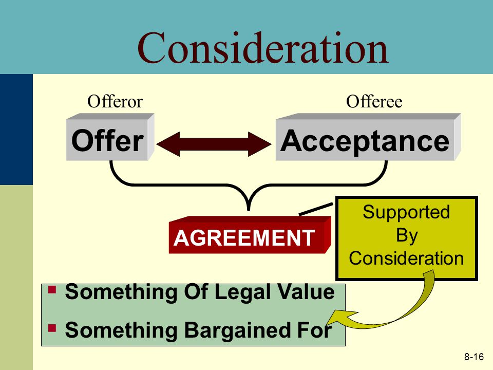 8-16 Offeror Offeree  Something Of Legal Value  Something Bargained For Supported By Consideration OfferAcceptance AGREEMENT Consideration