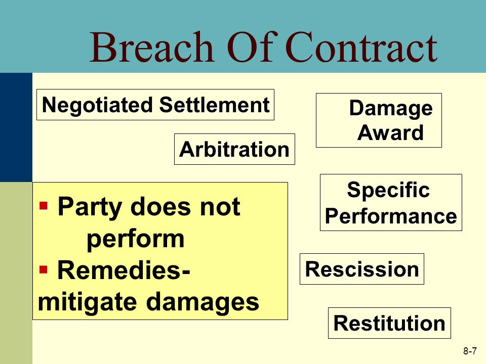 8-7 Breach Of Contract   Party does not perform  Remedies- mitigate damages Negotiated Settlement Arbitration Damage Award SpecificPerformance Rescission Restitution