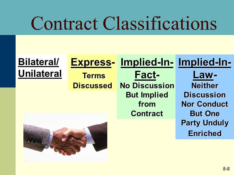 8-8 Contract Classifications Express- Terms TermsDiscussedImplied-In- Fact- No Discussion But Implied from Contract Implied-In- Law- NeitherDiscussion Nor Conduct But One Party Unduly Enriched Bilateral/ Unilateral