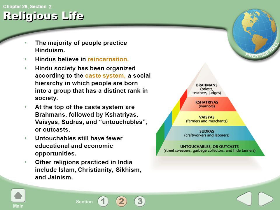 Chapter 29, Section 2 Religious Life The majority of people practice Hinduism.