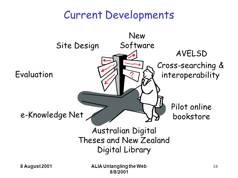 8 August 2001ALIA Untangling the Web 8/8/ Current Developments Pilot online bookstore Cross-searching & interoperability e-Knowledge Net Australian Digital Theses and New Zealand Digital Library New Software Site Design Evaluation AVELSD