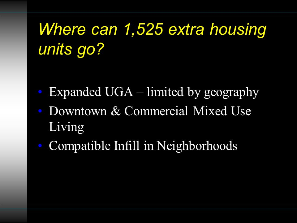 Where can 1,525 extra housing units go.