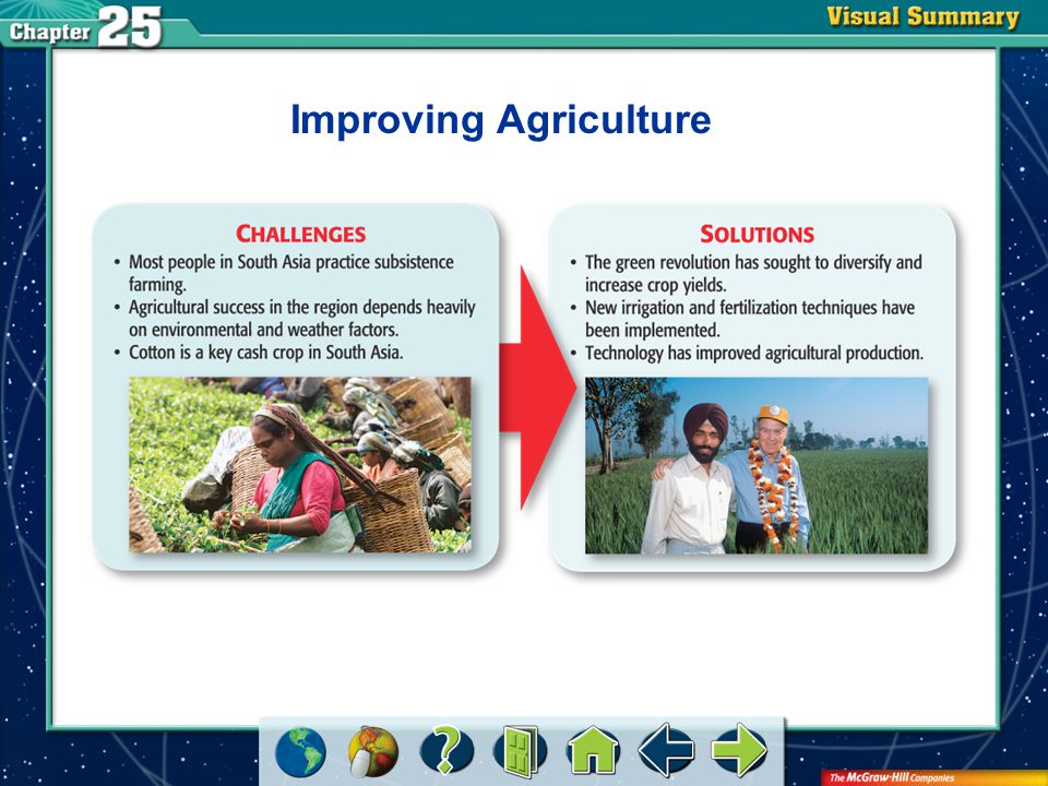 VS 1 Improving Agriculture