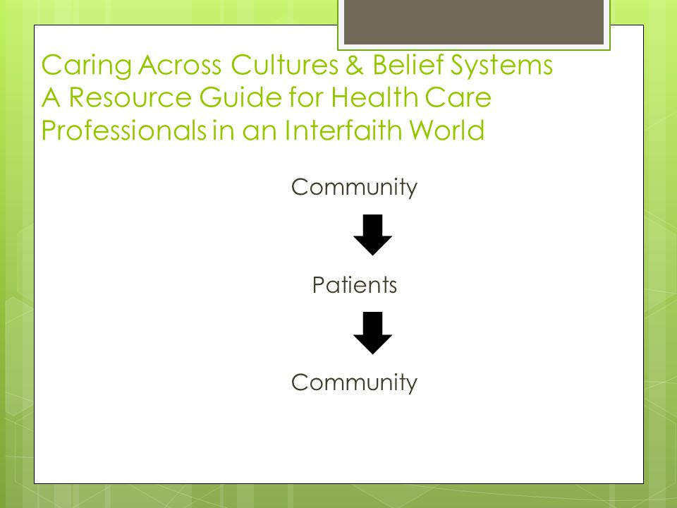 Caring Across Cultures & Belief Systems A Resource Guide for Health Care Professionals in an Interfaith World Community Patients Community