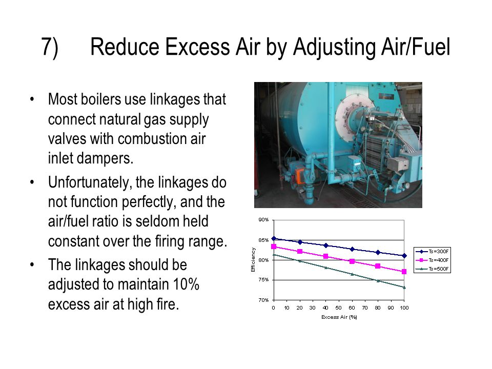 7)Reduce Excess Air by Adjusting Air/Fuel Most boilers use linkages that connect natural gas supply valves with combustion air inlet dampers.