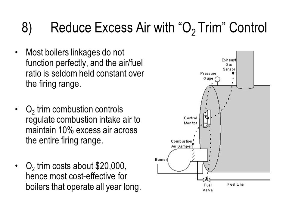 8)Reduce Excess Air with O 2 Trim Control Most boilers linkages do not function perfectly, and the air/fuel ratio is seldom held constant over the firing range.
