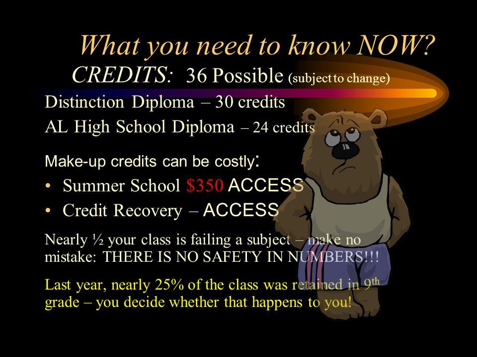 30 Credits Al High School Diploma