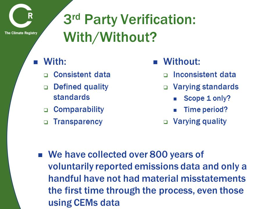 3 rd Party Verification: With/Without.