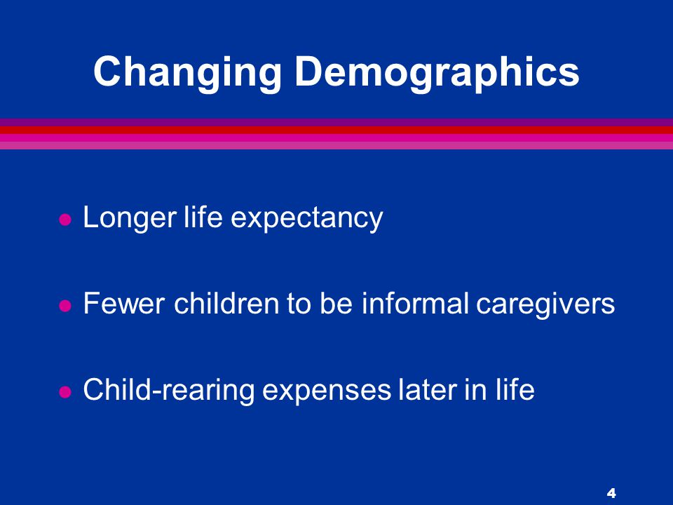 4 Changing Demographics l Longer life expectancy l Fewer children to be informal caregivers l Child-rearing expenses later in life