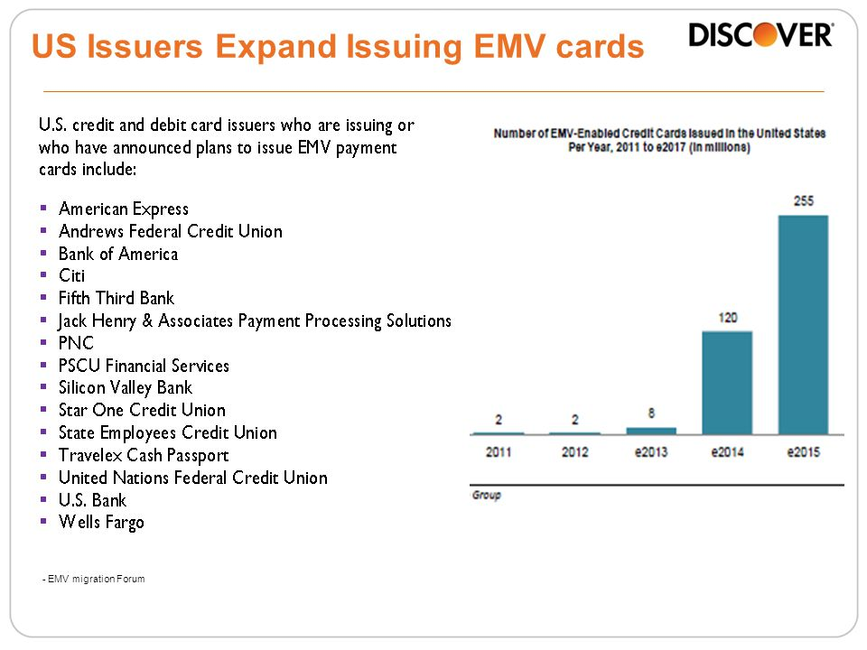 US Issuers Expand Issuing EMV cards - EMV migration Forum