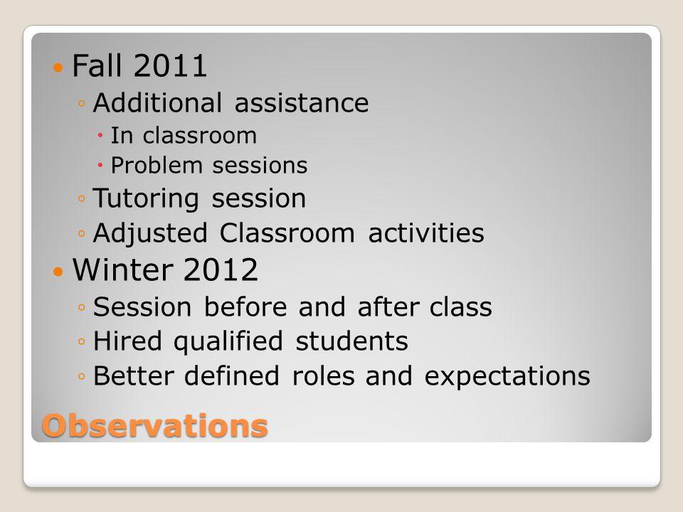 Supplemental Instruction Plan For Wynalda Tli August 3 2012 David