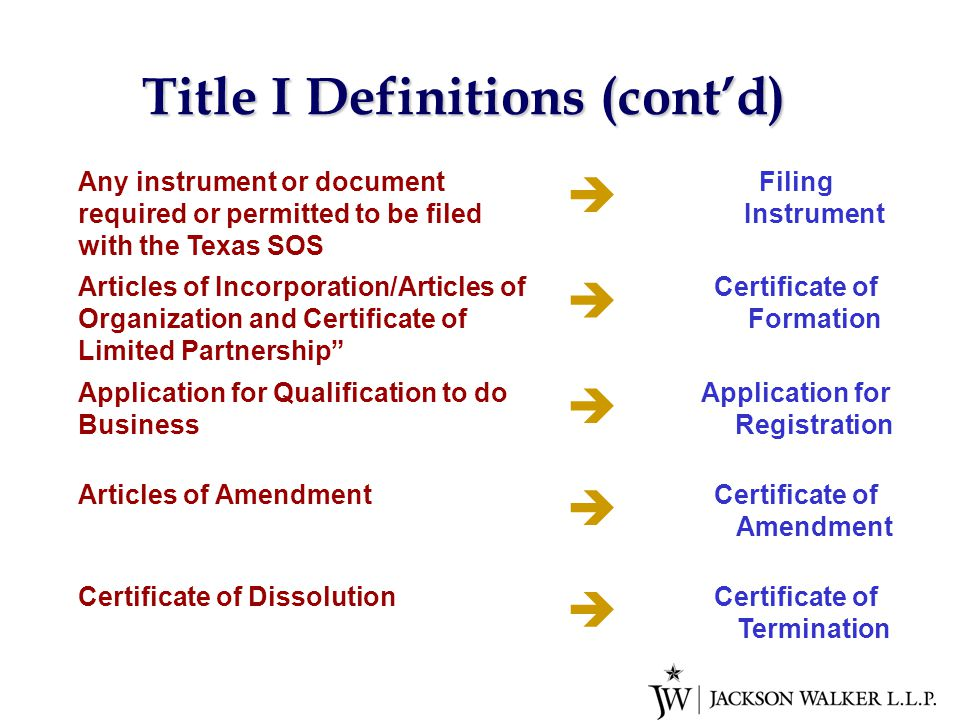 THE TEXAS BUSINESS ORGANIZATIONS CODE: THE REVOLUTION IS HERE ...
