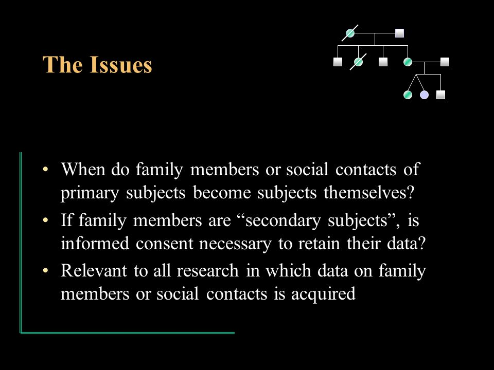 The Issues When do family members or social contacts of primary subjects become subjects themselves.