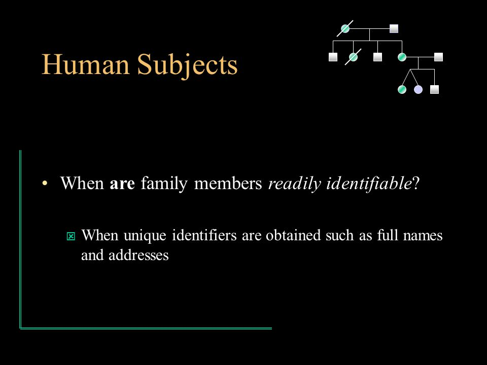 Human Subjects When are family members readily identifiable.