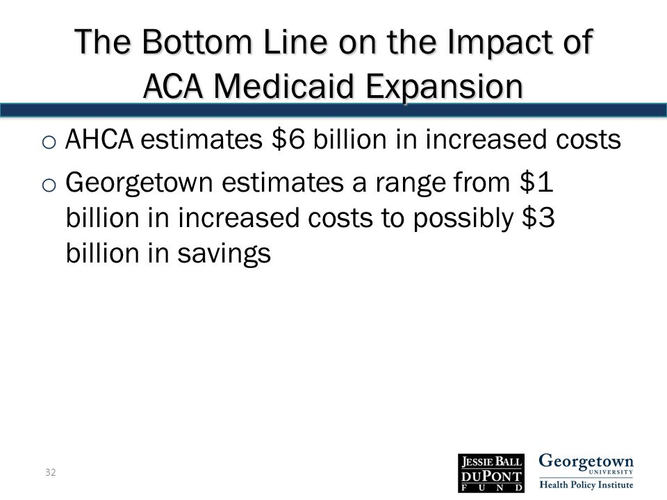 The Bottom Line on the Impact of ACA Medicaid Expansion o AHCA estimates $6 billion in increased costs o Georgetown estimates a range from $1 billion in increased costs to possibly $3 billion in savings 32