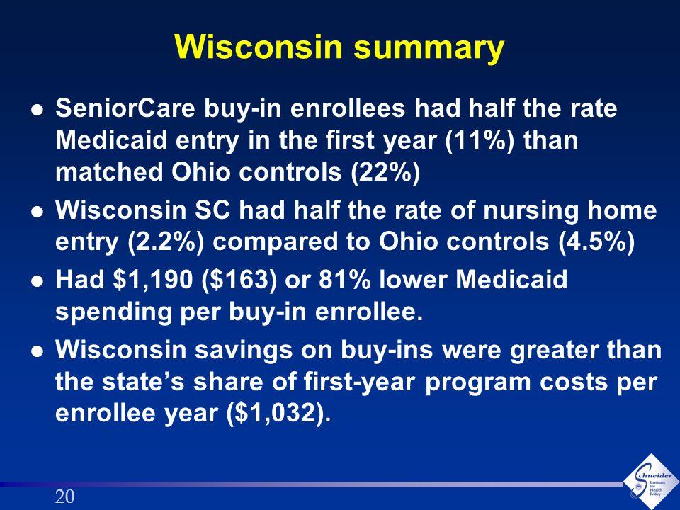 20 Wisconsin summary l SeniorCare buy-in enrollees had half the rate Medicaid entry in the first year (11%) than matched Ohio controls (22%) l Wisconsin SC had half the rate of nursing home entry (2.2%) compared to Ohio controls (4.5%) l Had $1,190 ($163) or 81% lower Medicaid spending per buy-in enrollee.
