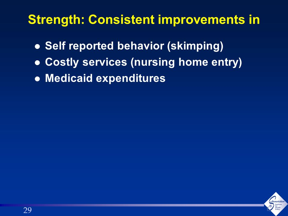 29 Strength: Consistent improvements in l Self reported behavior (skimping) l Costly services (nursing home entry) l Medicaid expenditures