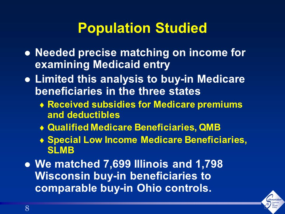 88 Population Studied l Needed precise matching on income for examining Medicaid entry l Limited this analysis to buy-in Medicare beneficiaries in the three states  Received subsidies for Medicare premiums and deductibles  Qualified Medicare Beneficiaries, QMB  Special Low Income Medicare Beneficiaries, SLMB l We matched 7,699 Illinois and 1,798 Wisconsin buy-in beneficiaries to comparable buy-in Ohio controls.