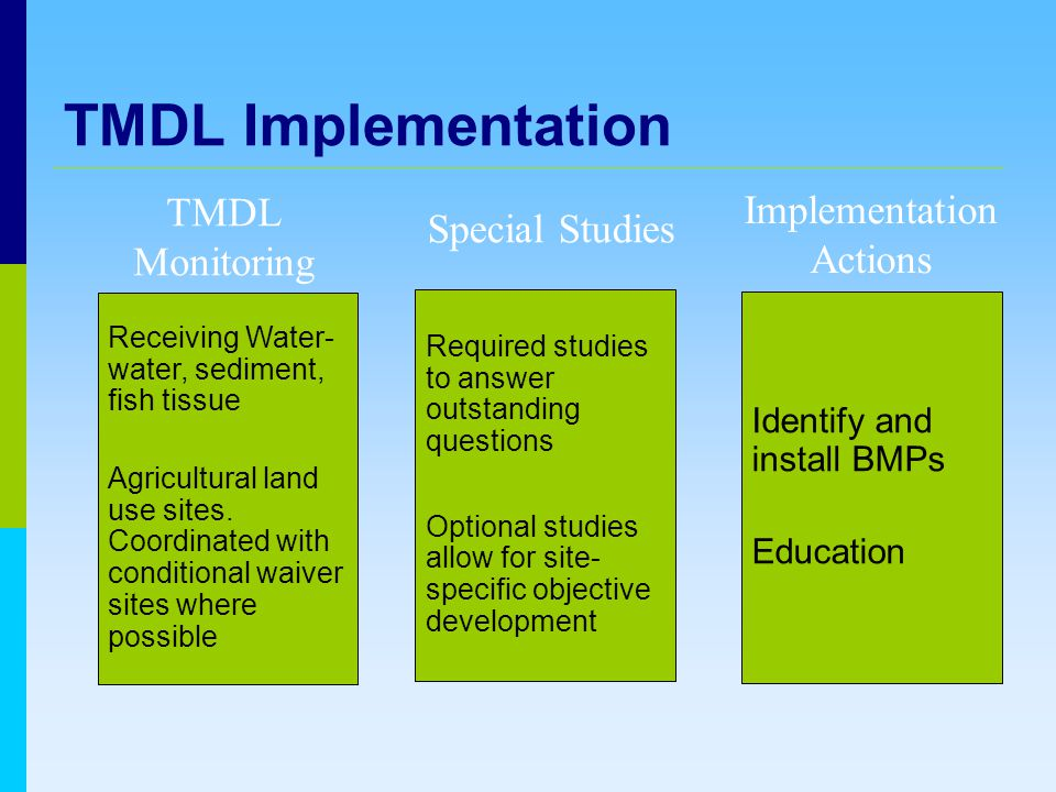 TMDL Implementation Receiving Water- water, sediment, fish tissue Agricultural land use sites.
