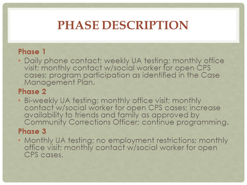 PHASE DESCRIPTION Phase 1 Daily phone contact; weekly UA testing; monthly office visit; monthly contact w/social worker for open CPS cases; program participation as identified in the Case Management Plan.