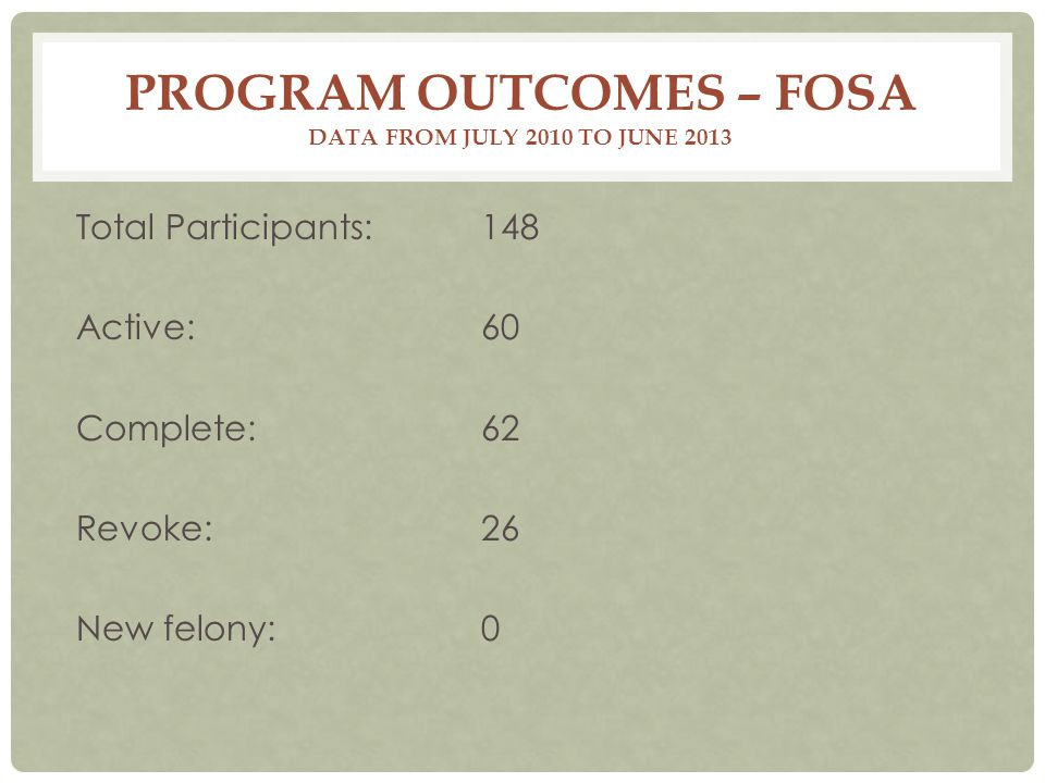 PROGRAM OUTCOMES – FOSA DATA FROM JULY 2010 TO JUNE 2013 Total Participants:148 Active:60 Complete:62 Revoke:26 New felony:0