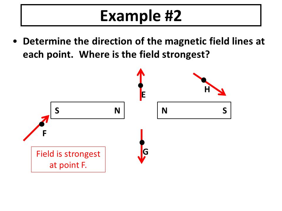 Determine the direction of the magnetic field lines at each point.