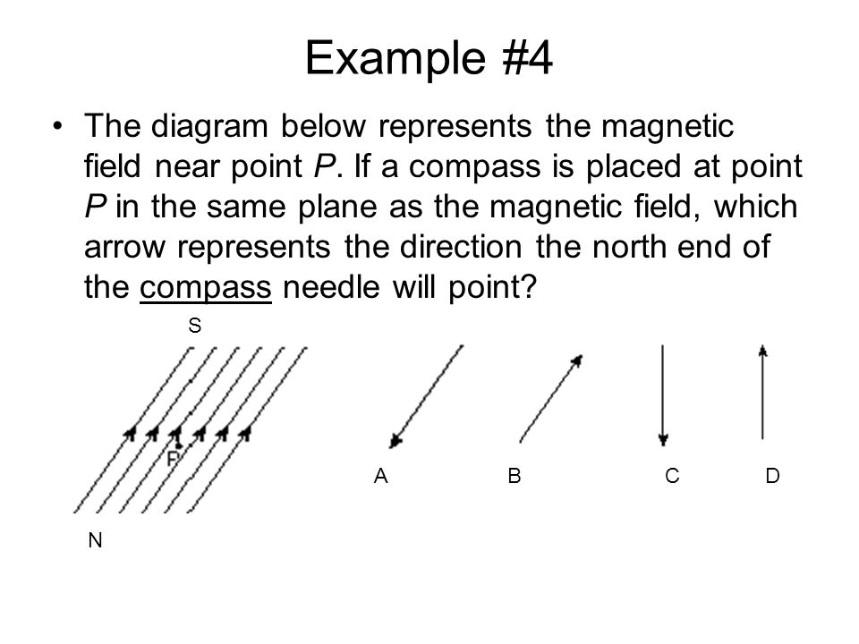 Example #4 The diagram below represents the magnetic field near point P.
