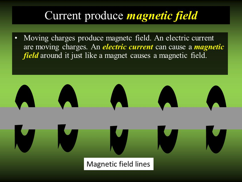Moving charges produce magnetc field. An electric current are moving charges.