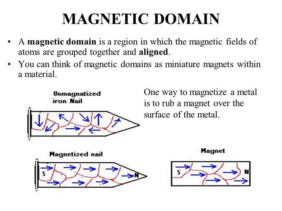 MAGNETIC DOMAIN A magnetic domain is a region in which the magnetic fields of atoms are grouped together and aligned.