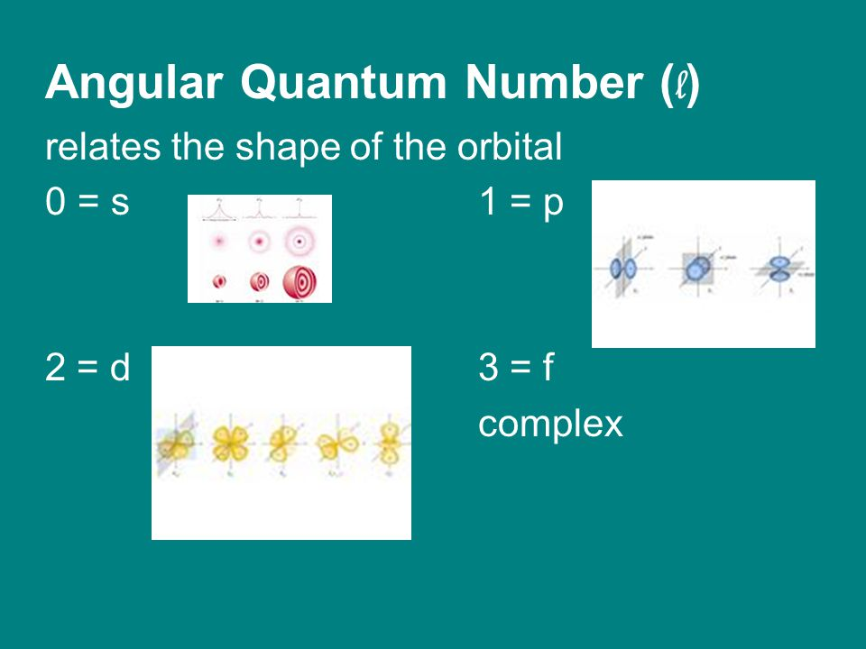 Angular Quantum Number ( l ) relates the shape of the orbital 0= s1 = p 2 = d3 = f complex