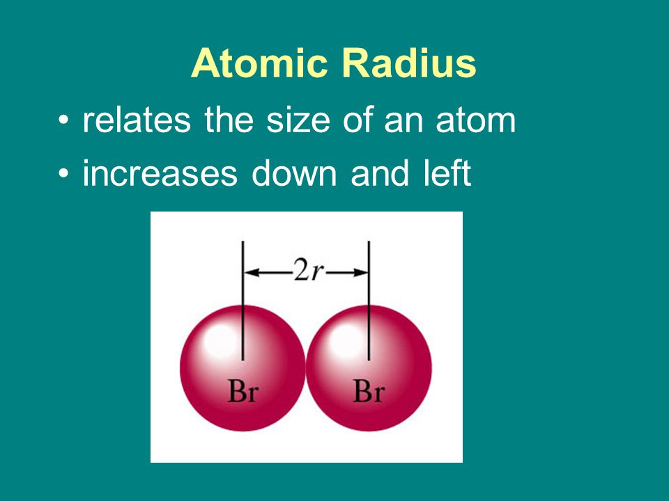 Atomic Radius relates the size of an atom increases down and left