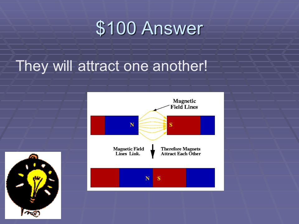 $100 Question What will happen if a North Pole and a South Pole of a magnet are placed together