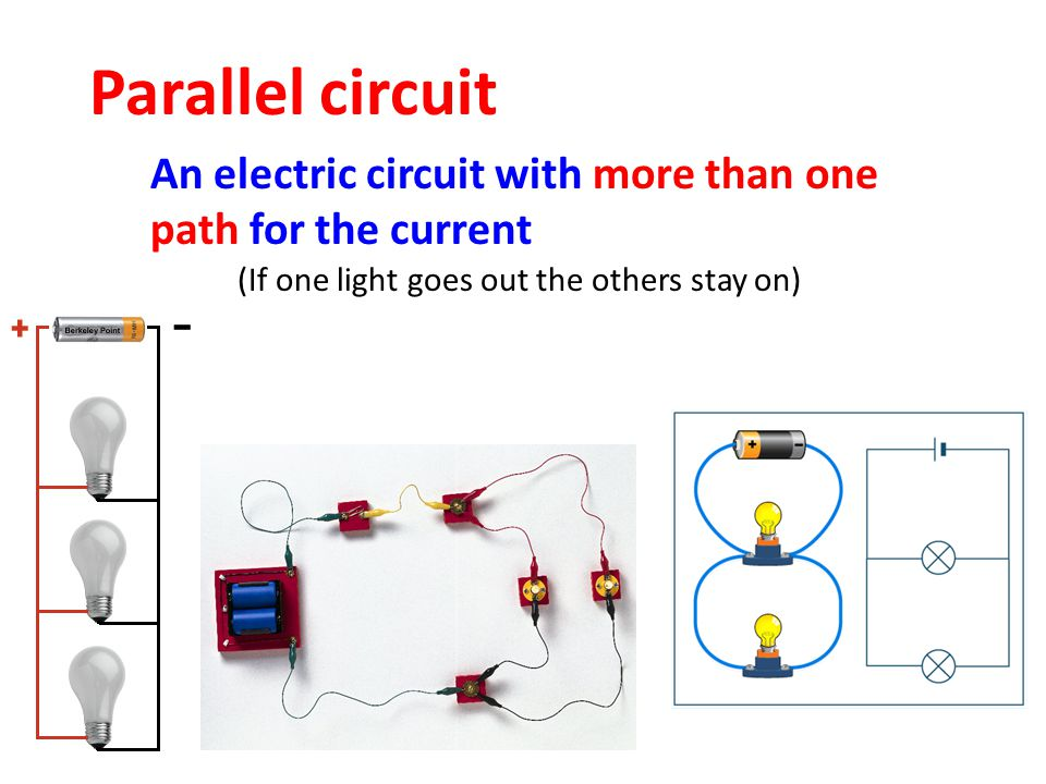 Parallel circuit An electric circuit with more than one path for the current (If one light goes out the others stay on)