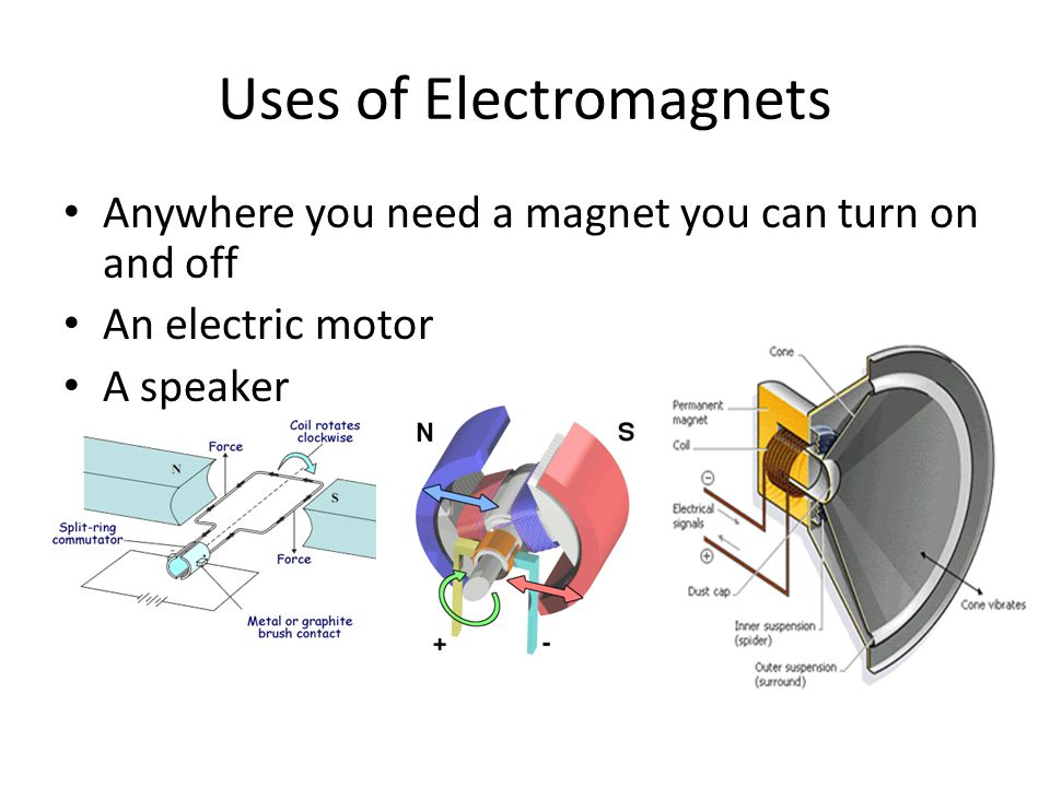Uses of Electromagnets Anywhere you need a magnet you can turn on and off An electric motor A speaker