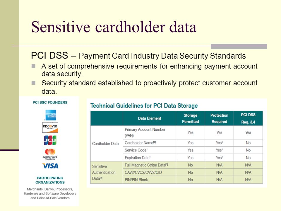 Sensitive cardholder data PCI DSS – Payment Card Industry Data Security Standards A set of comprehensive requirements for enhancing payment account data security.