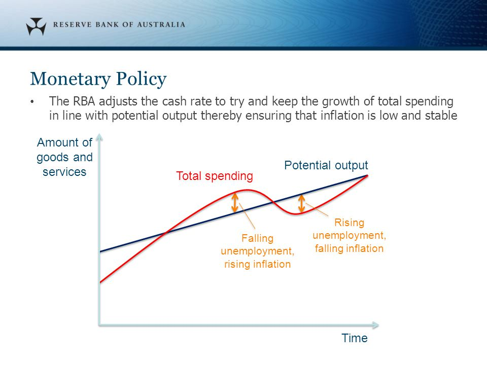 a paper on monetary policy inflation and unemployment In this paper, the effects of the monetary policy on macroeconomics, gdp, unemployment, inflation and interest rates will be discussed.
