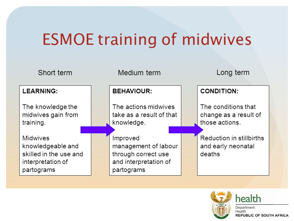 ESMOE training of midwives LEARNING: The knowledge the midwives gain from training.