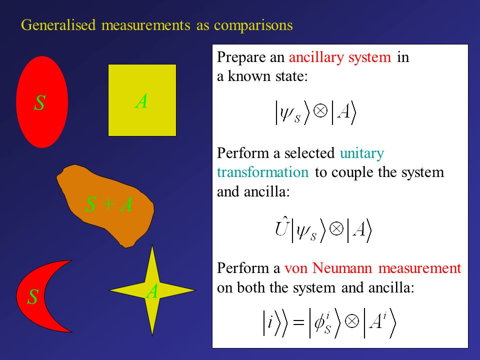 Properties of probability operators I. They are HermitianObservable II.