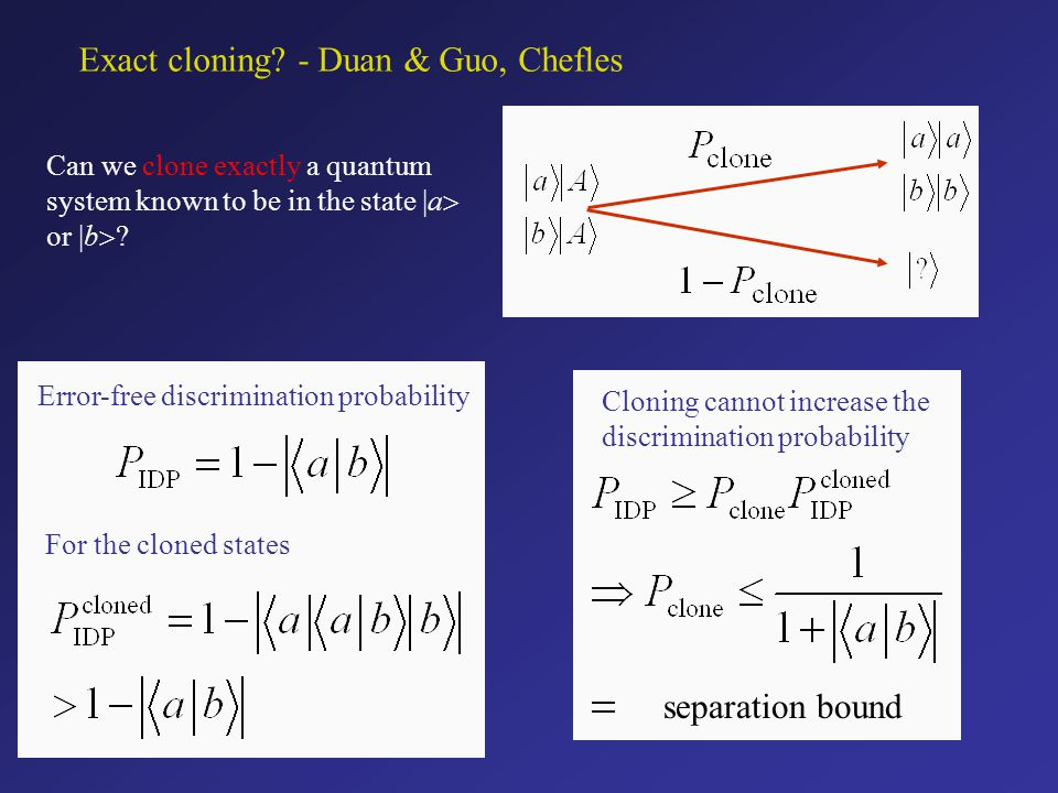 No cloning theorem - Wootters & Zurek, Dieks