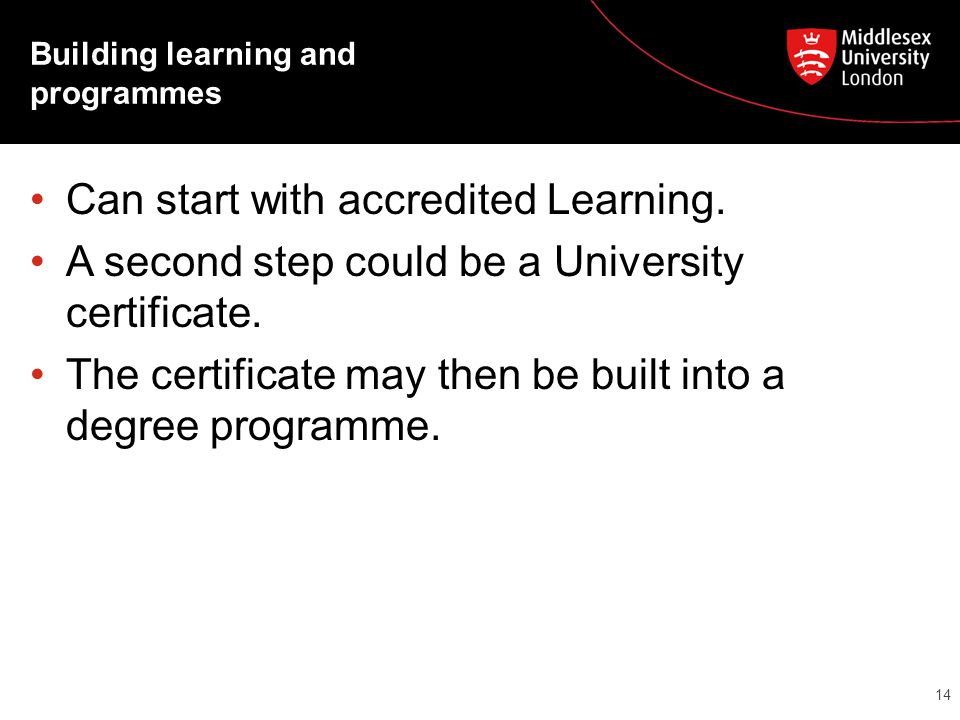Building learning and programmes Can start with accredited Learning.