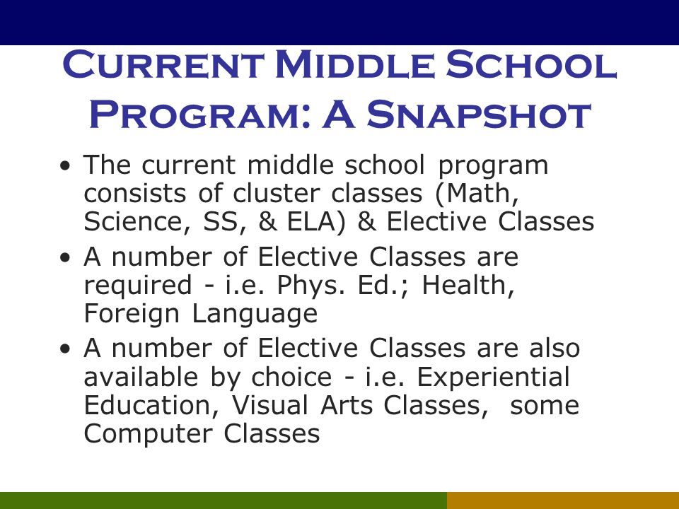 Current Middle School Program: A Snapshot The current middle school program consists of cluster classes (Math, Science, SS, & ELA) & Elective Classes A number of Elective Classes are required - i.e.