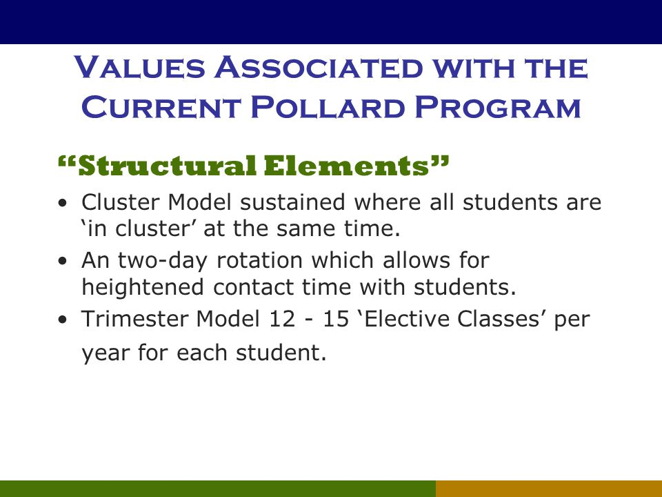 Values Associated with the Current Pollard Program Structural Elements Cluster Model sustained where all students are 'in cluster' at the same time.