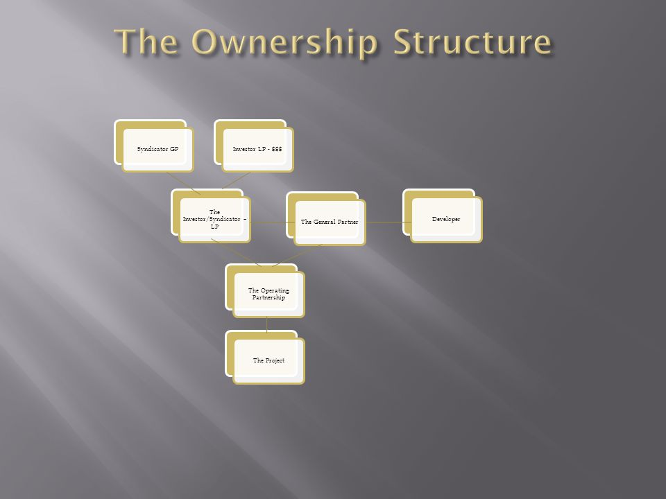 Syndicator GPInvestor LP - $$$ The Investor/Syndicator – LP The General Partner The Operating Partnership The ProjectDeveloper